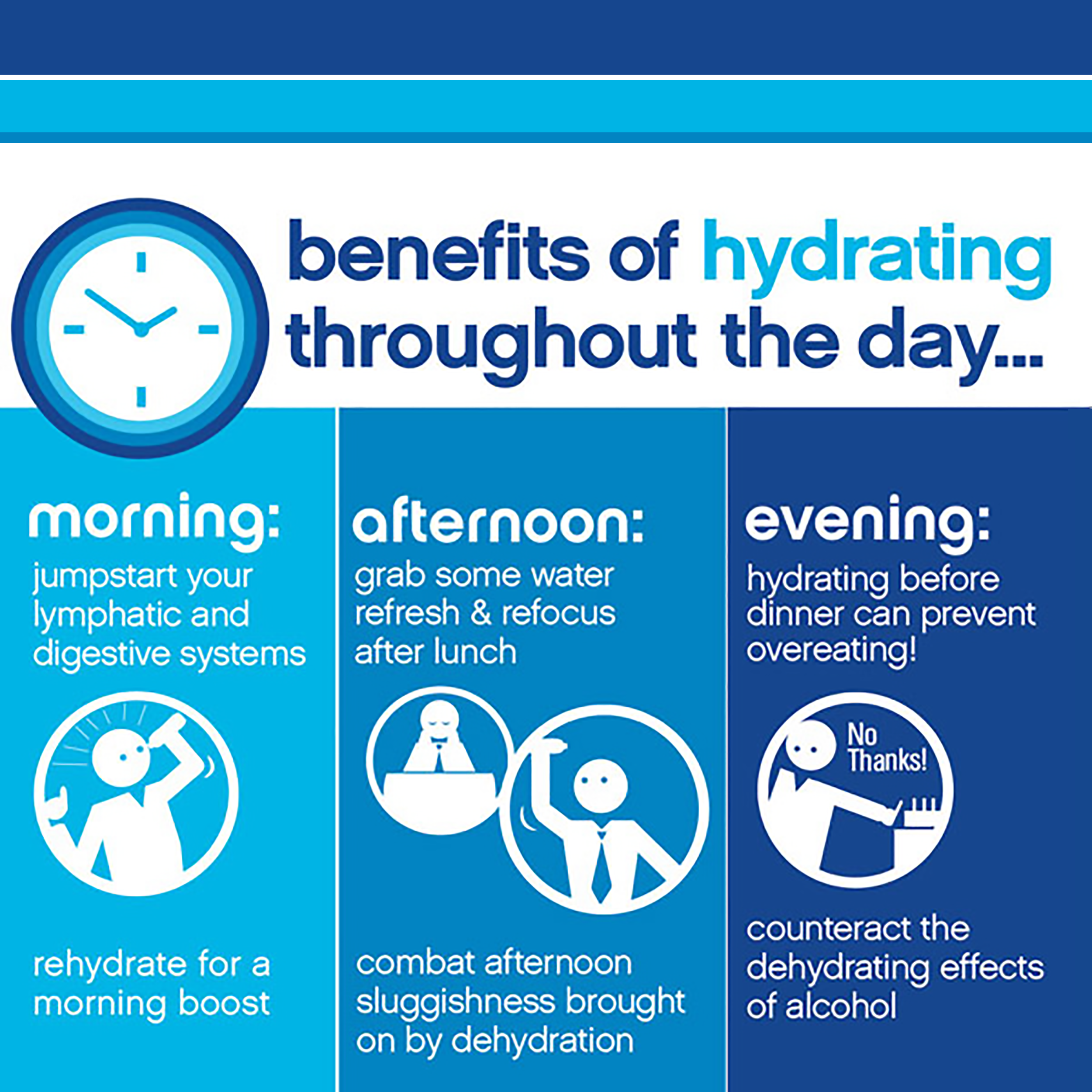 BENEFITS OF HYDRATION THROUGHOUT THE DAY