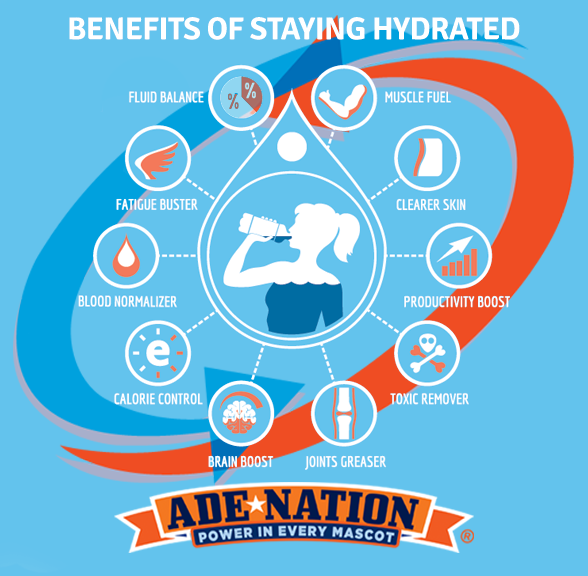 2hydration-benefits-infographic-640x480-2 copy copy