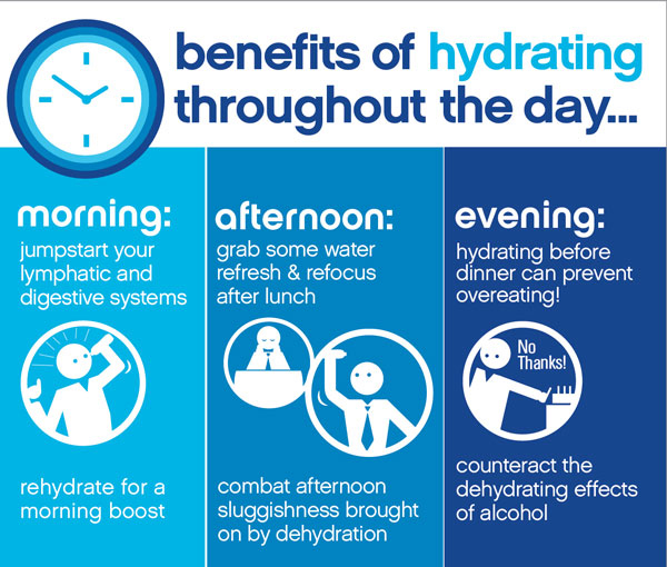 benefits throughout the day