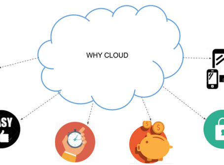 Why use cloud services? 4 definite reasons