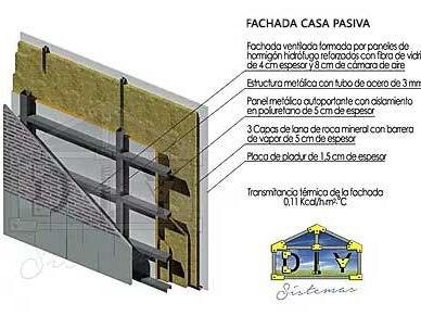 FACHADACASAPASIVA1.jpg