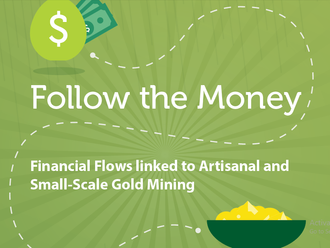 FOLLOW THE MONEY: A HANDBOOK FOR IDENTIFYING FINANCIAL FLOWS (IFFS) LINKED TO ARTISANAL AND SMALL-SC