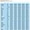 Thumbnail: Columnas HPLC Durashell