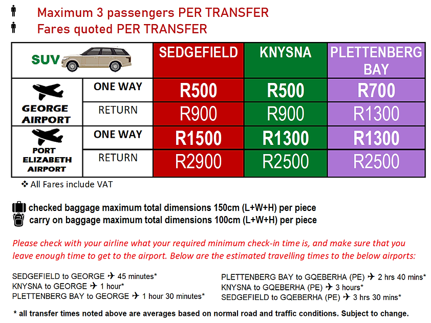 SUV Fares.png
