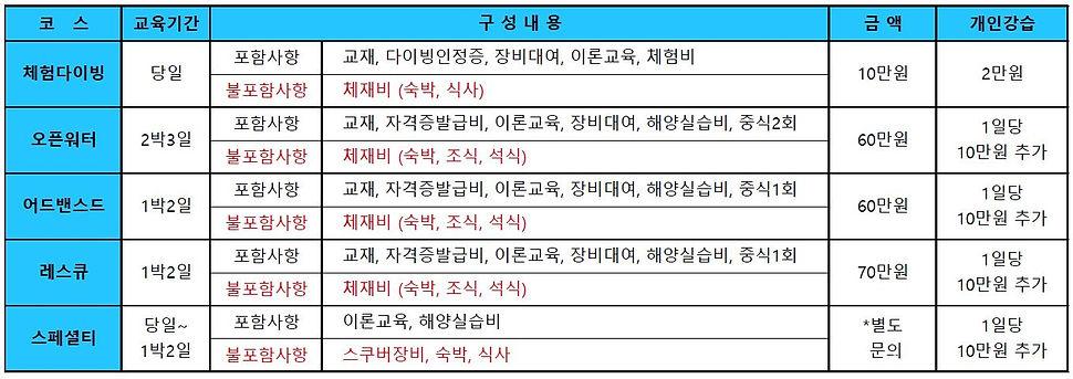 레크레이션 코스_비용안내(홈페이지용).JPG