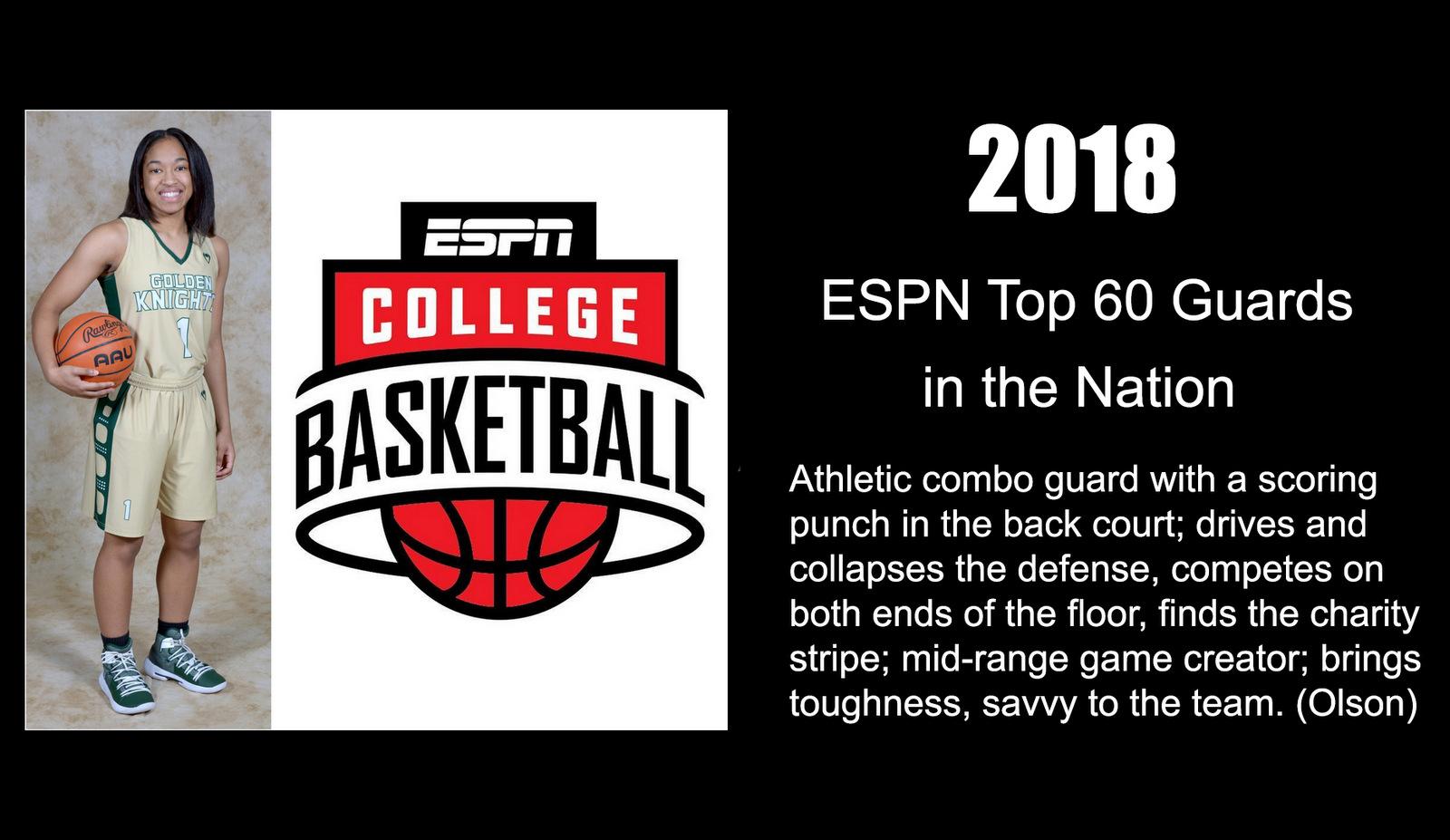 ESPN Top 60 Guards