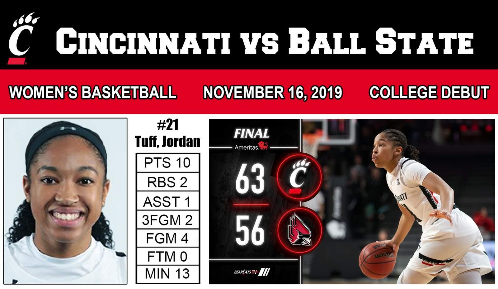 Cincinnati vs Ball State
