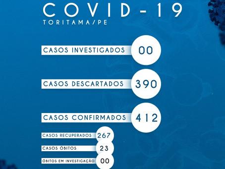 Nenhum caso de coronavírus foi registrado nesta terça-feira em Toritama