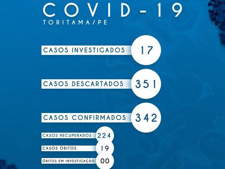 Covid-19: Toritama tem mais 30 recuperações e nenhum caso novo nesta quarta-feira
