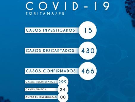 Oito novos casos da Covid-19 são confirmados nesta quinta-feira em Toritama