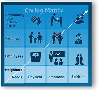 Caring Matrix w Shadow.jpg