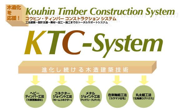 KTCシステムカタログ.jpg