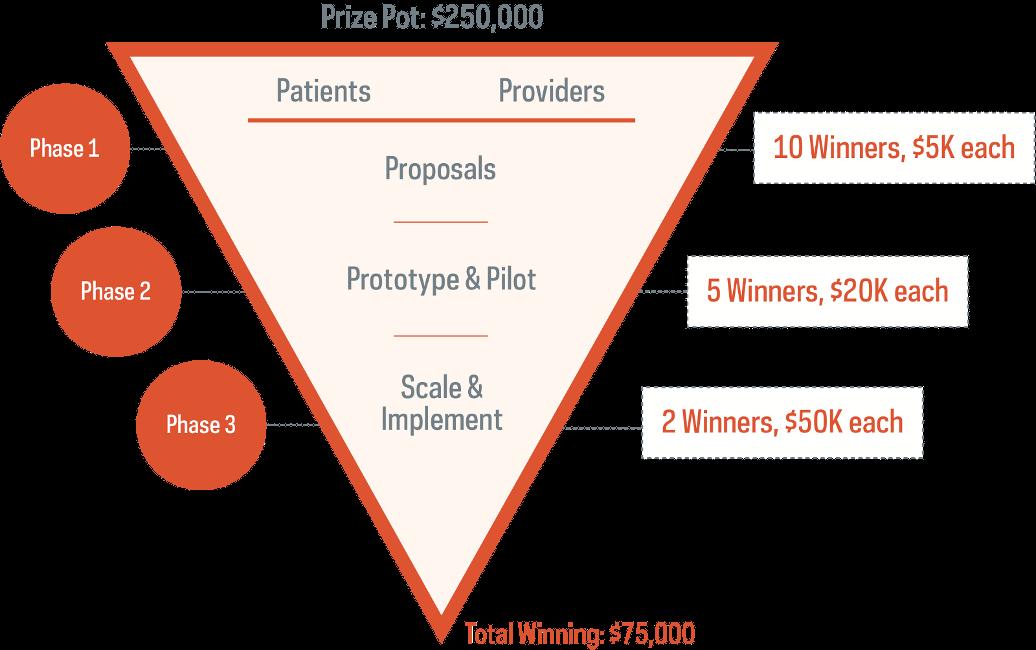 5. Hero Image 2_Prize Design funnel-c.png