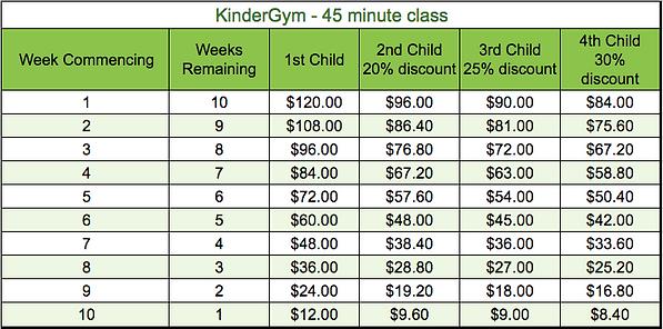 kindergym_pricing.png