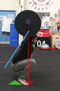 Overhead Squat with Bare Feet