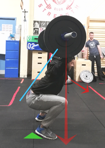 Overhead Squat in Running Shoes