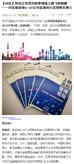 FinTech Empowers Risk Management - Dr. Miao