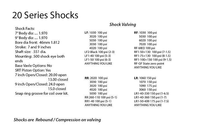 20 series valving.jpg