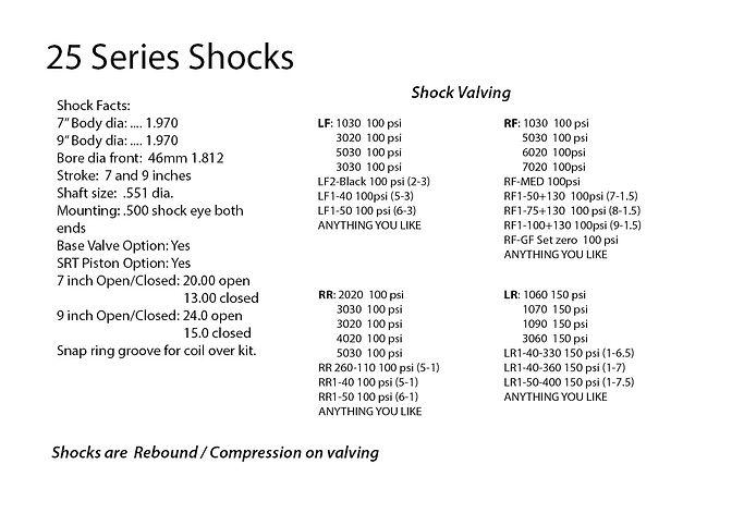 25 series valving.jpg