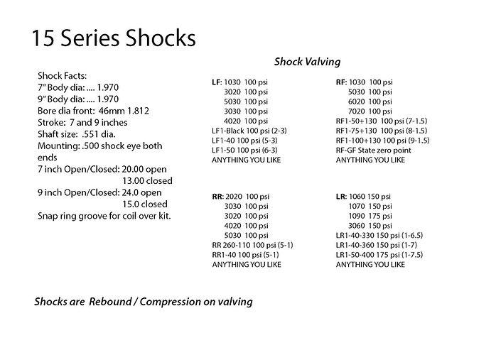 15 series valving.jpg
