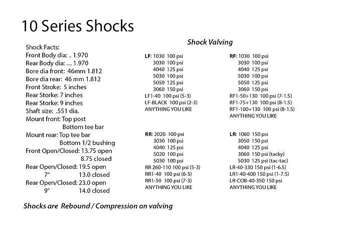 10 series valving.jpg