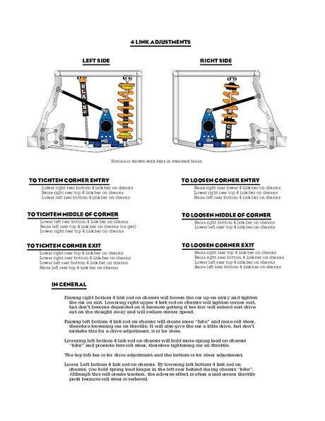 4 link adjustment
