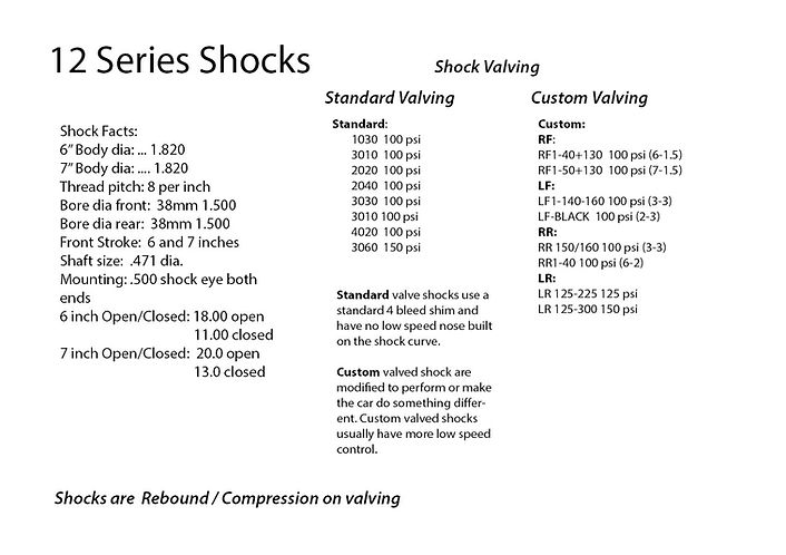 12 series valving.jpg