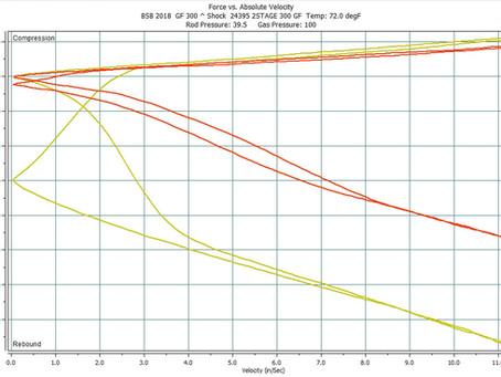 2512 Series T3 Shock