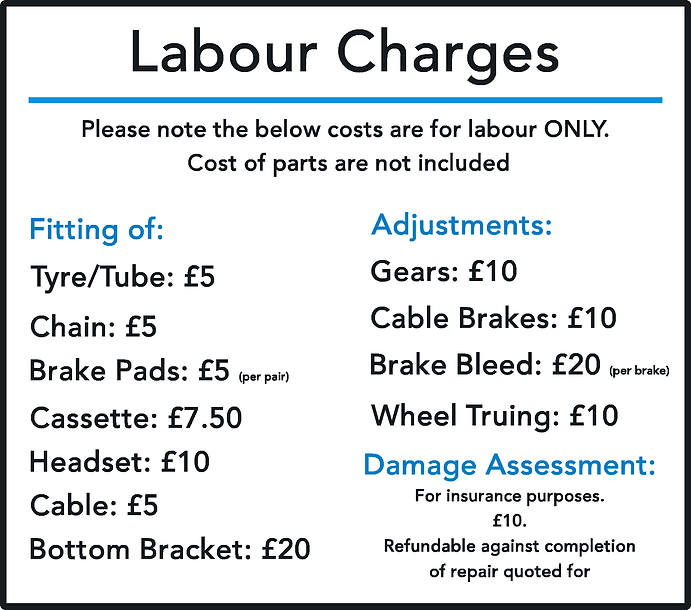Labour Charges.PNG