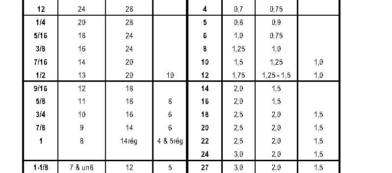 liste des chartes_Page_13.jpg