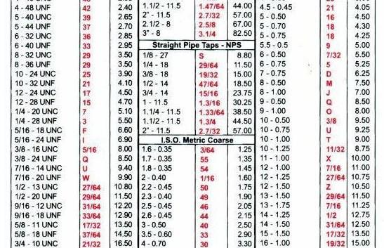 liste des chartes_Page_01.jpg