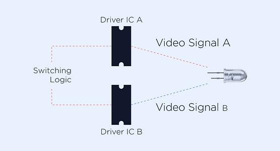 module-dualization-dh-eng.png