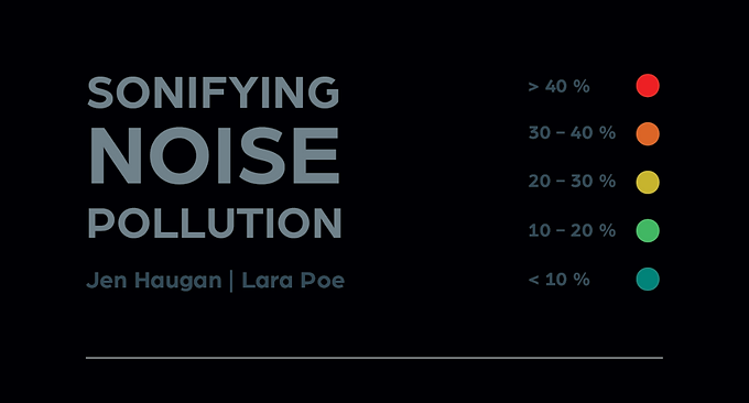 New site for Sonifying Noise Pollution