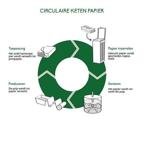 recycling papier bonton.jpg