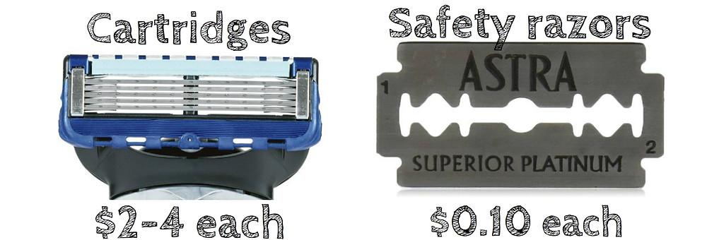 where to find the best price razor blades
