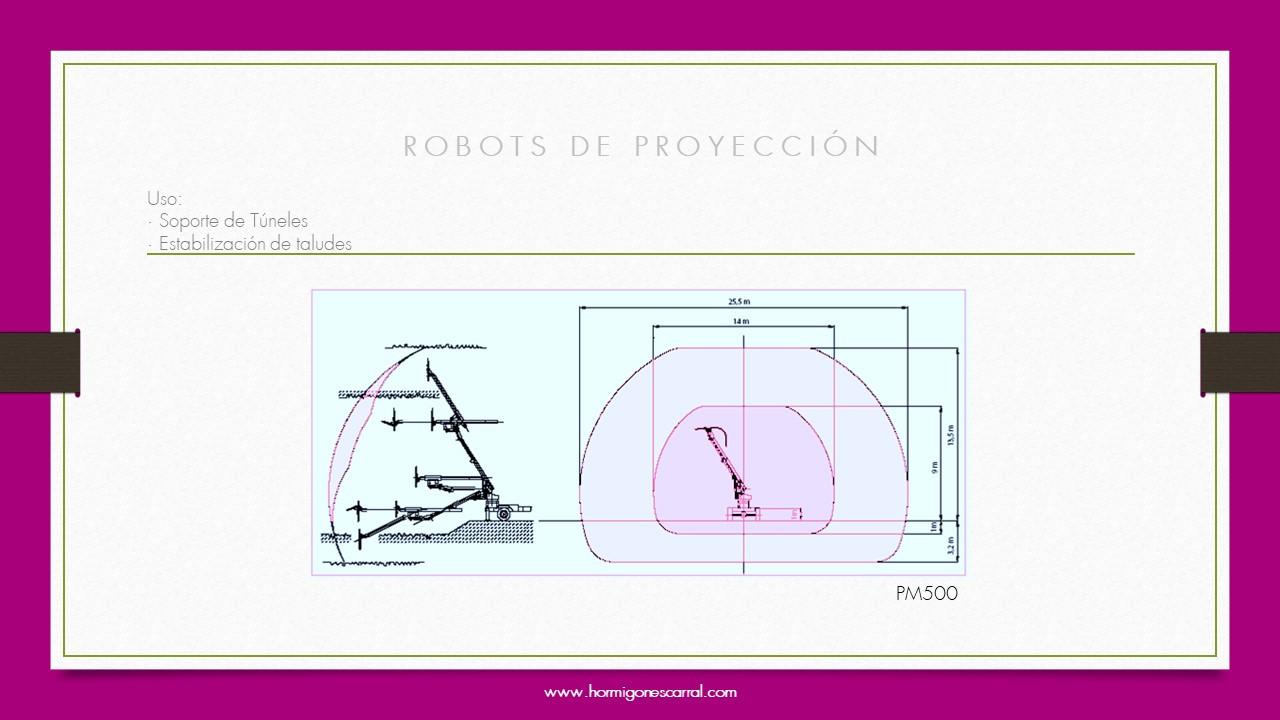 Robot de proyección