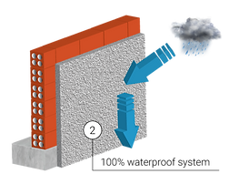 waterproof-system.png