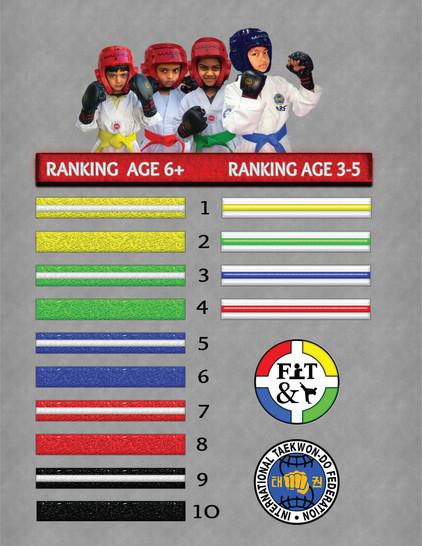 Taekwondo Ranking .jpg