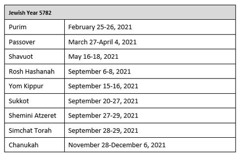 Jewish Holidays 2021.PNG