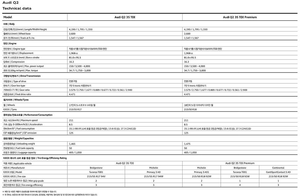 Audi_Q2_catalogue_online-24.png