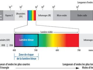 La lumière Bleue à Haute Energie Visible, dite HEV...Encore un rayonnement  dans le collimateur de l
