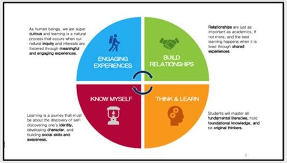 Guiding Principles 1.jpg
