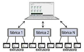 Info Factory.jpg