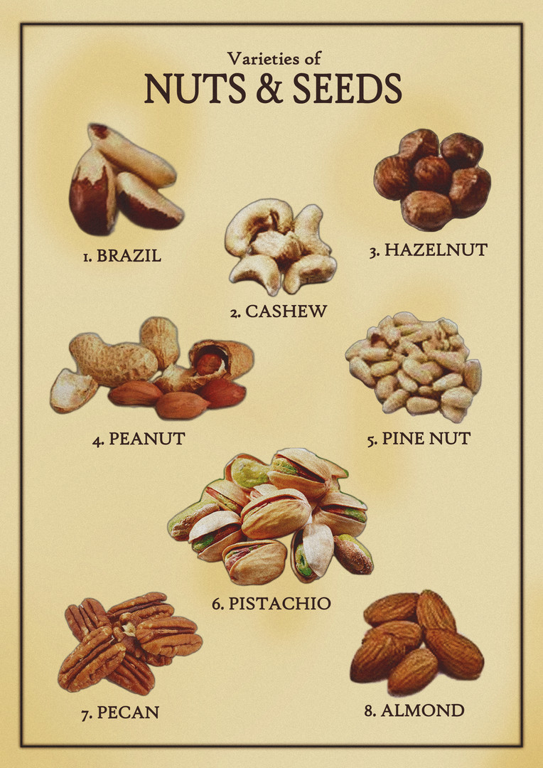 Nut Poster
