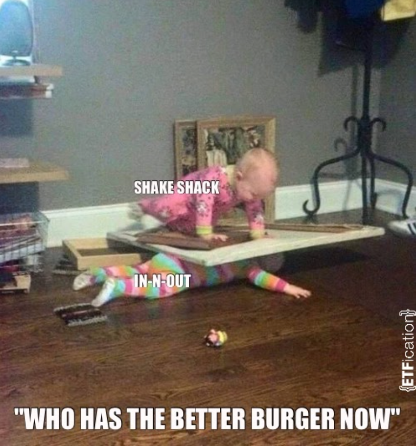 In'n'out vs Shake Shack