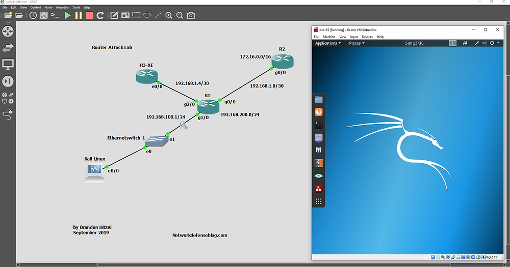 Router Attack Lab Topology in GNS3