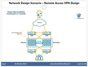VPN Design using single HA pair of Firewalls at 1 location