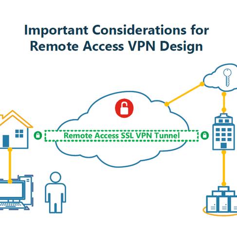 Network Design Scenario #3: Remote Access VPN Design