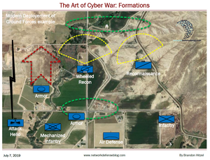 Modern ground forces deployment example
