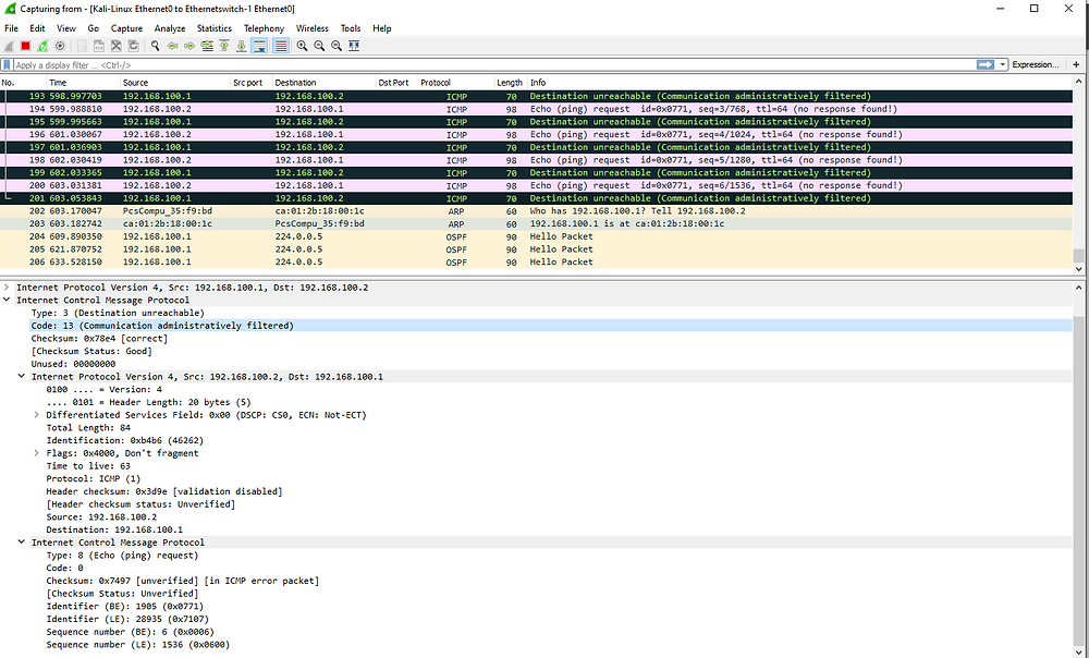 ICMP code 13 packet after pinging traffic restricted by an Access Control List